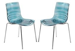 LeisureMod Astor Modern Dining Chair, Transparent Blue, Set